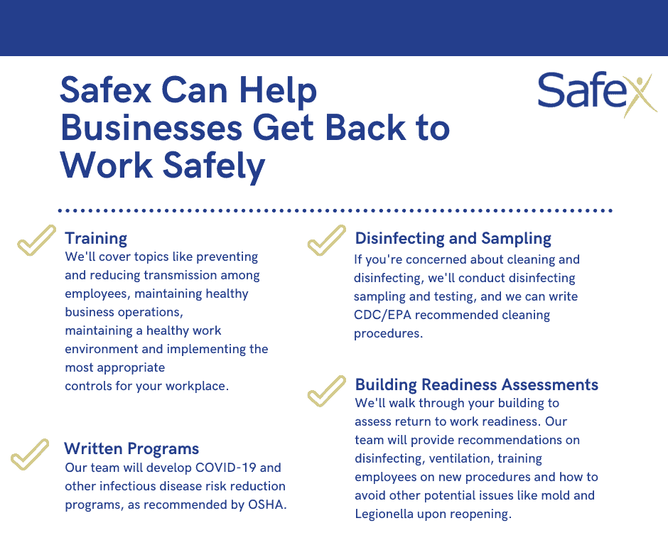 Safex Can Help Businesses Get Back to Work Safely